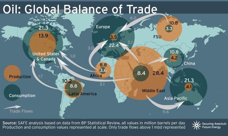 1 crude oil balance-of-trade map