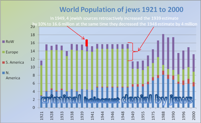 holocaustdenial