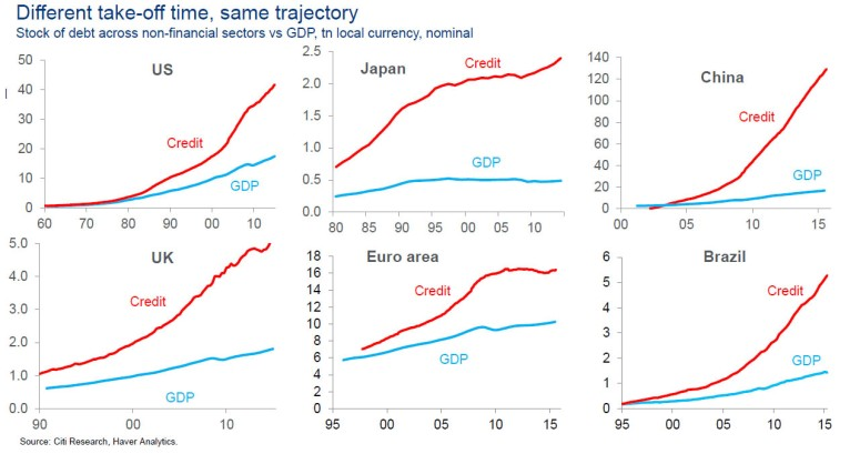 1 debt to gdp many countries